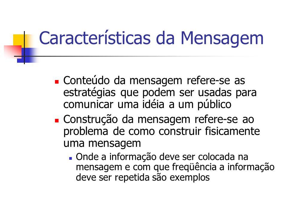 Características da Mensagem