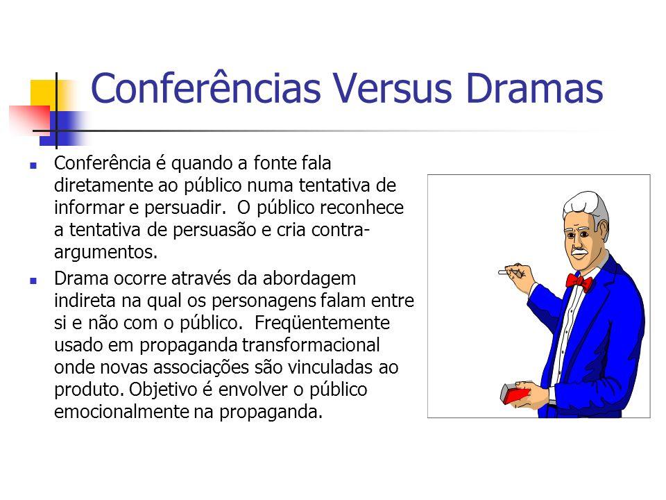 Conferências Versus Dramas