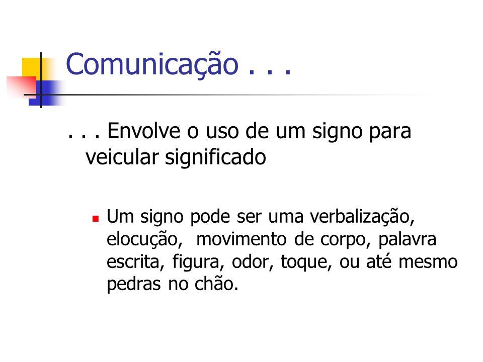 Comunicação . . . . . . Envolve o uso de um signo para veicular significado.