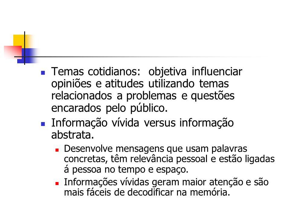 Informação vívida versus informação abstrata.