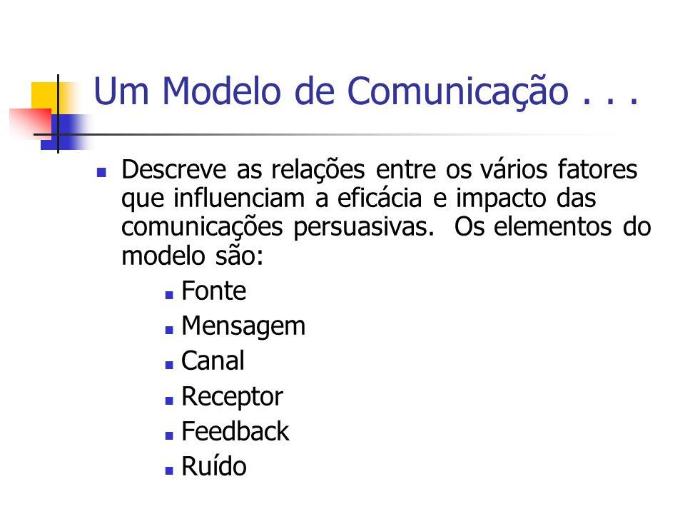 Um Modelo de Comunicação . . .