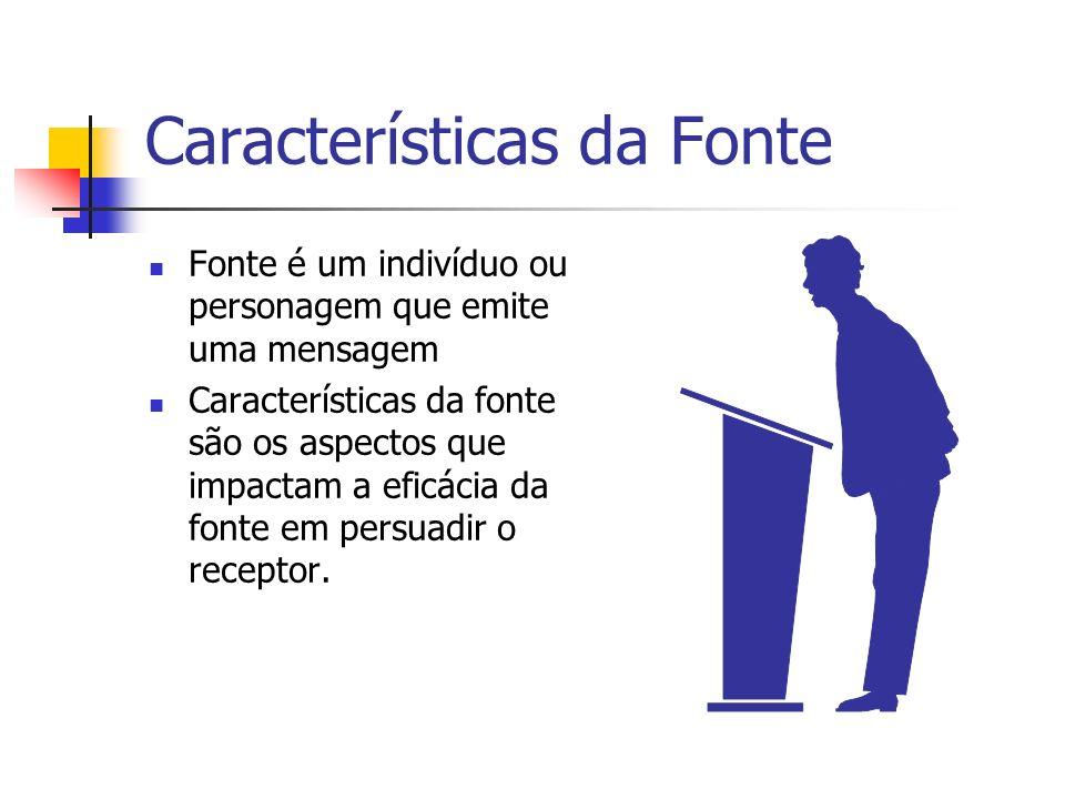 Características da Fonte