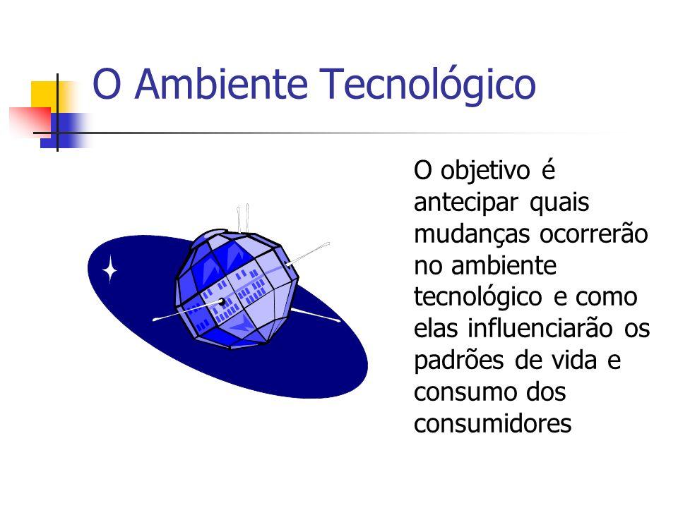 O Ambiente Tecnológico
