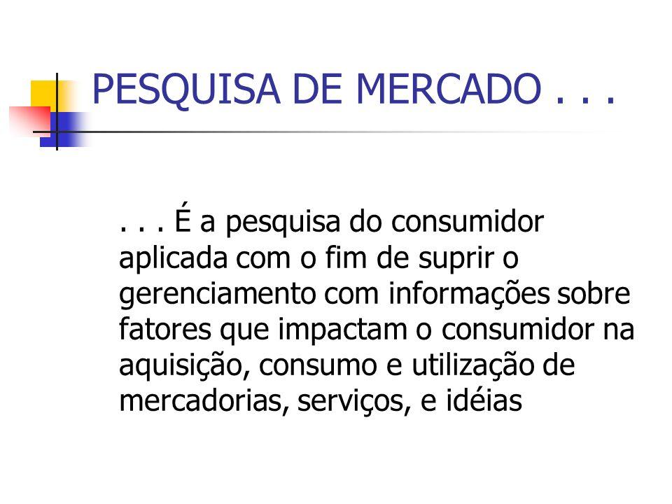PESQUISA DE MERCADO . . .