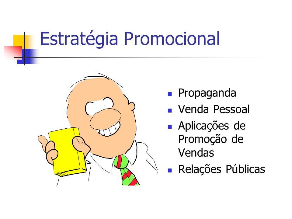 Estratégia Promocional