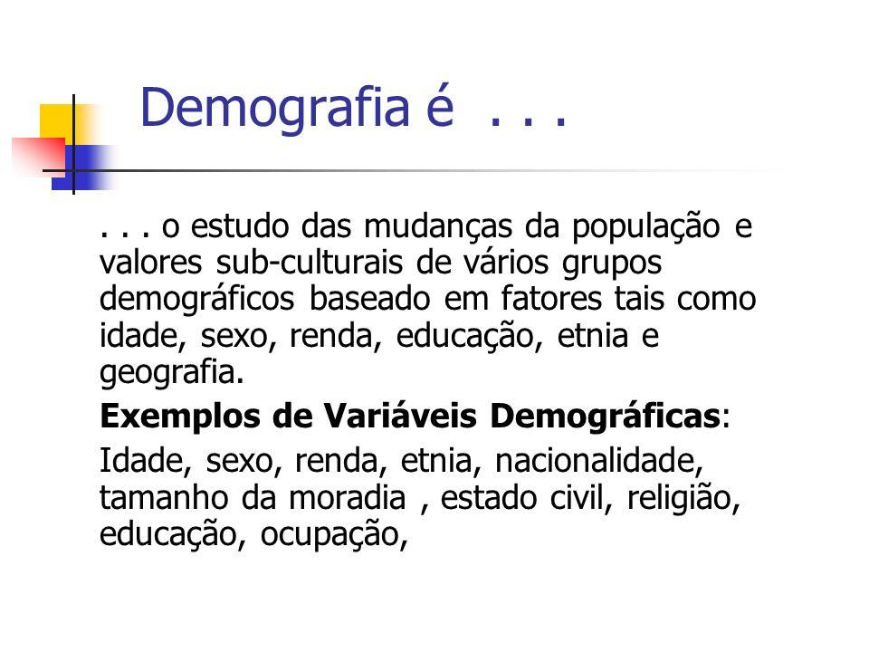 Demografia é . . .