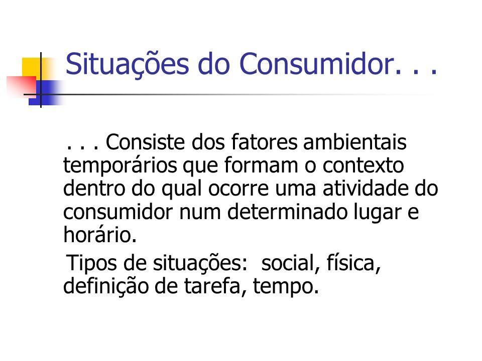 Situações do Consumidor. . .