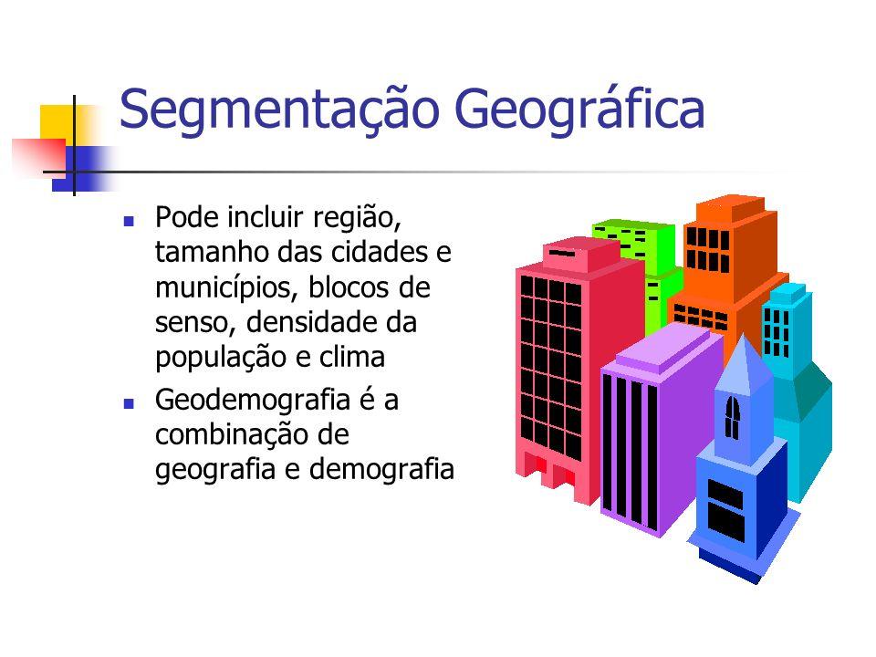 Segmentação Geográfica