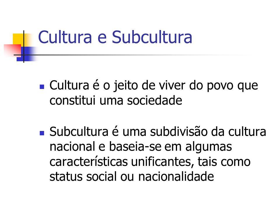 Cultura e Subcultura Cultura é o jeito de viver do povo que constitui uma sociedade.