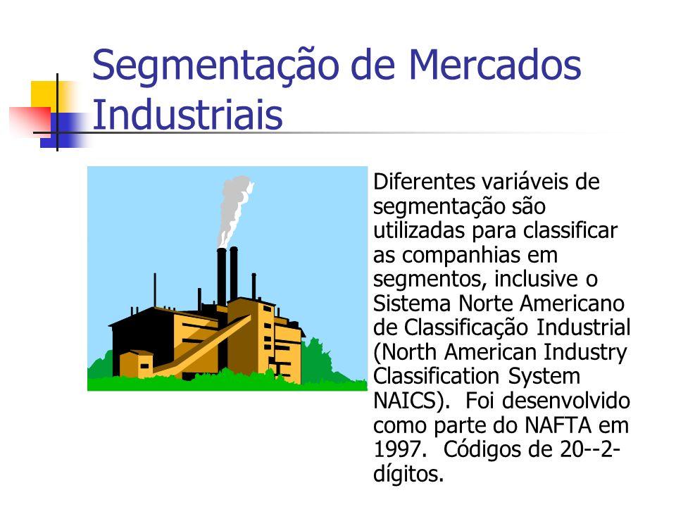 Segmentação de Mercados Industriais