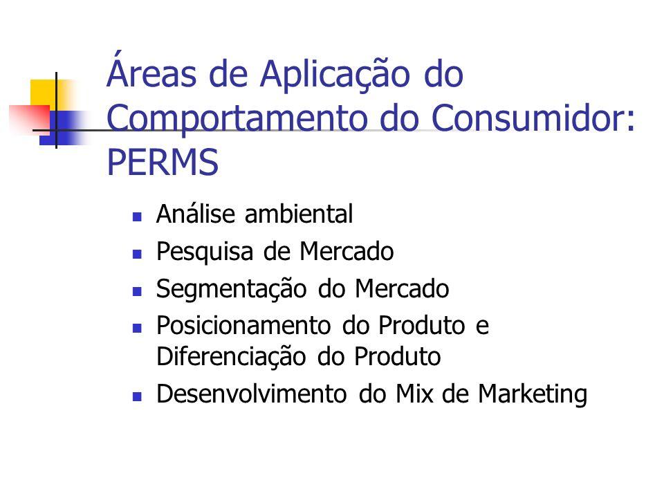 Áreas de Aplicação do Comportamento do Consumidor: PERMS