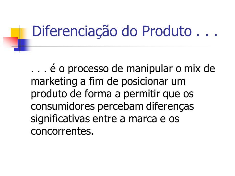 Diferenciação do Produto . . .