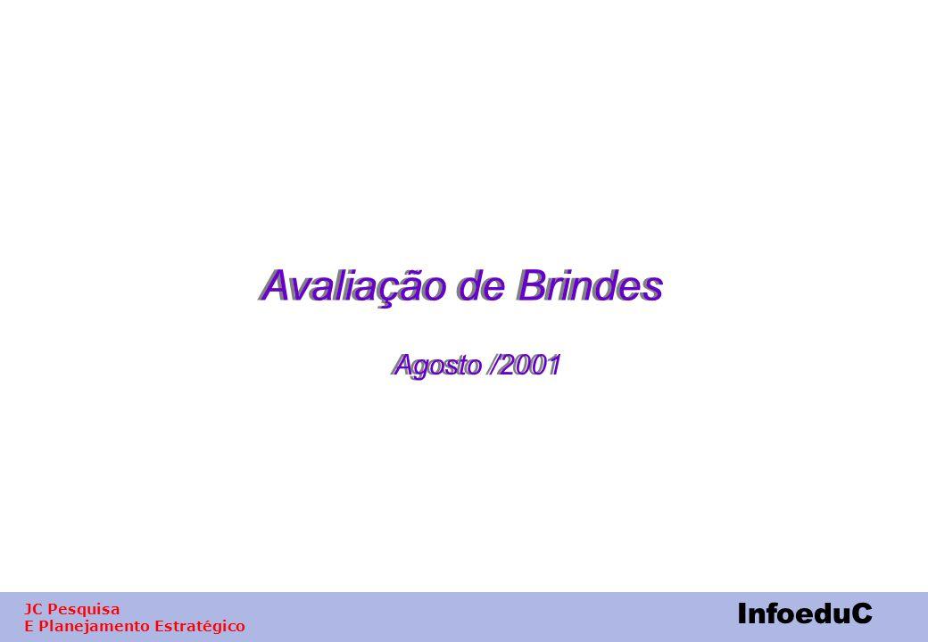 Avaliação de Brindes Agosto /2001