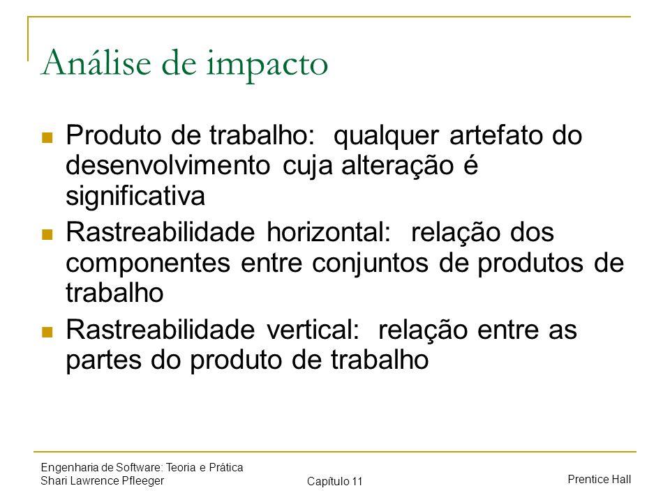 Análise de impacto Produto de trabalho: qualquer artefato do desenvolvimento cuja alteração é significativa.