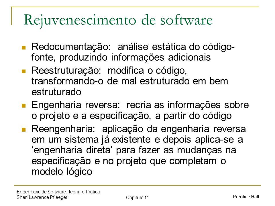 Rejuvenescimento de software