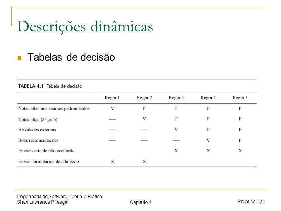 Descrições dinâmicas Tabelas de decisão