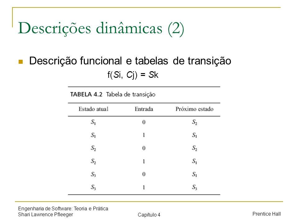 Descrições dinâmicas (2)