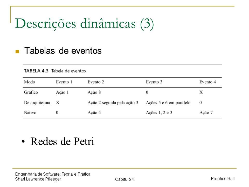 Descrições dinâmicas (3)