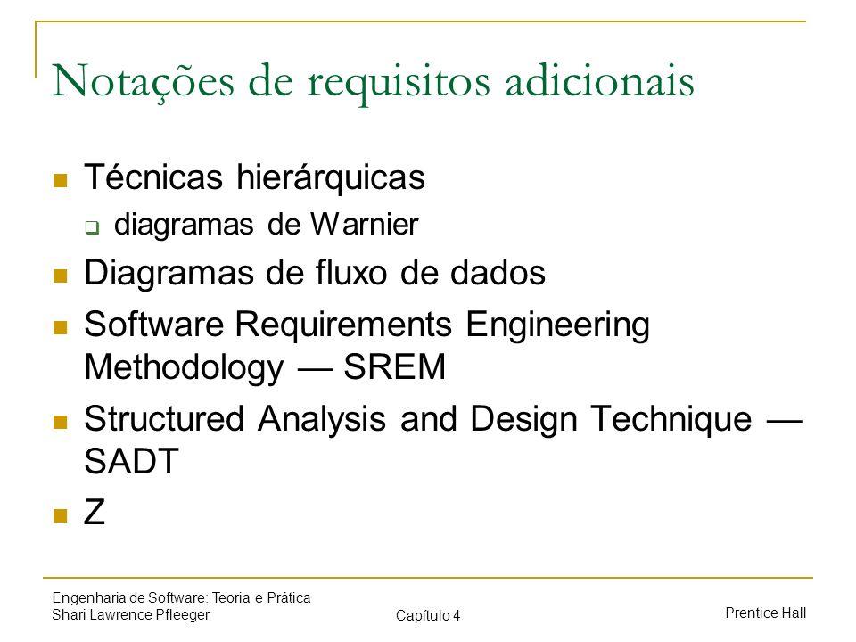 Notações de requisitos adicionais