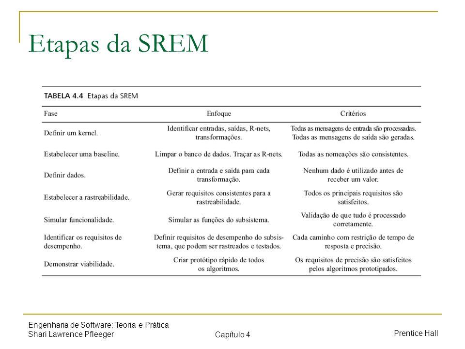Etapas da SREM Engenharia de Software: Teoria e Prática