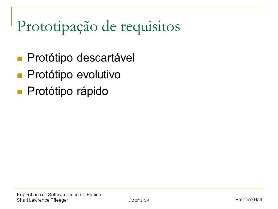 Prototipação de requisitos