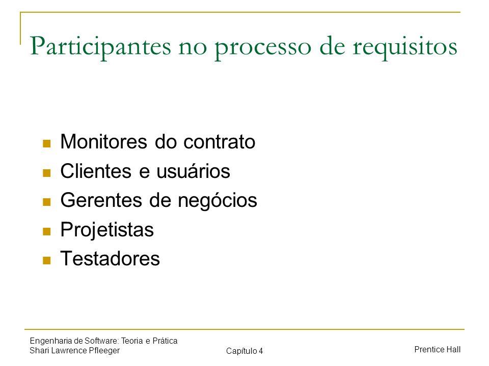 Participantes no processo de requisitos