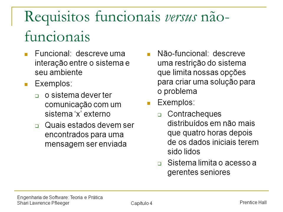 Requisitos funcionais versus não-funcionais
