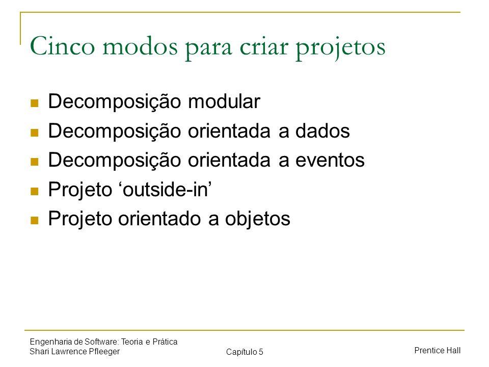 Cinco modos para criar projetos