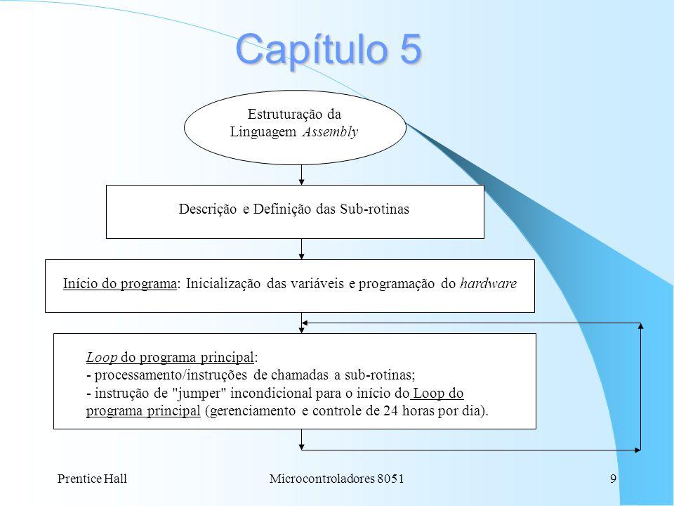 Capítulo 5 Estruturação da Linguagem Assembly