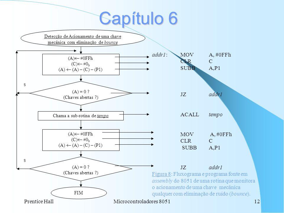 Capítulo 6 addr1: MOV A, #0FFh CLR C SUBB A,P1 JZ addr1 ACALL tempo