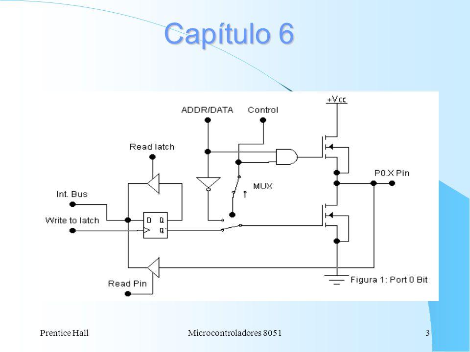 Capítulo 6 Prentice Hall Microcontroladores 8051