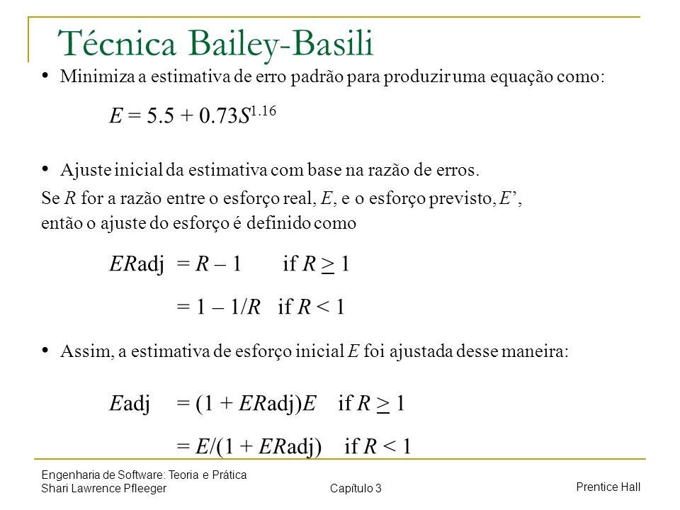 Técnica Bailey-Basili