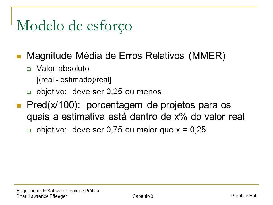 Modelo de esforço Magnitude Média de Erros Relativos (MMER)