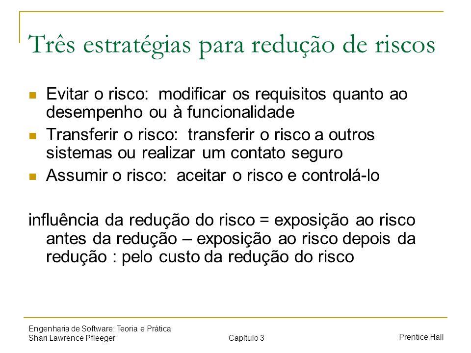 Três estratégias para redução de riscos