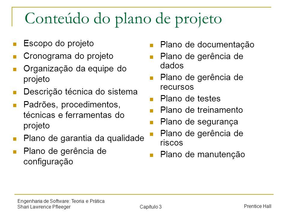 Conteúdo do plano de projeto