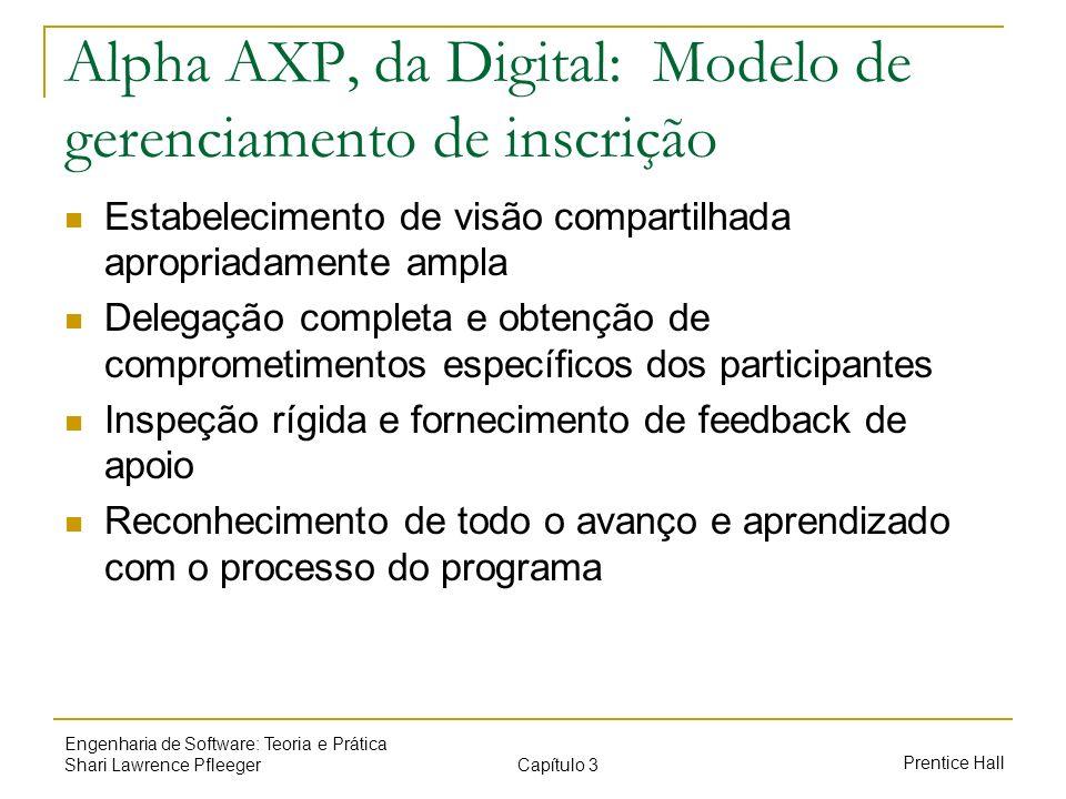 Alpha AXP, da Digital: Modelo de gerenciamento de inscrição