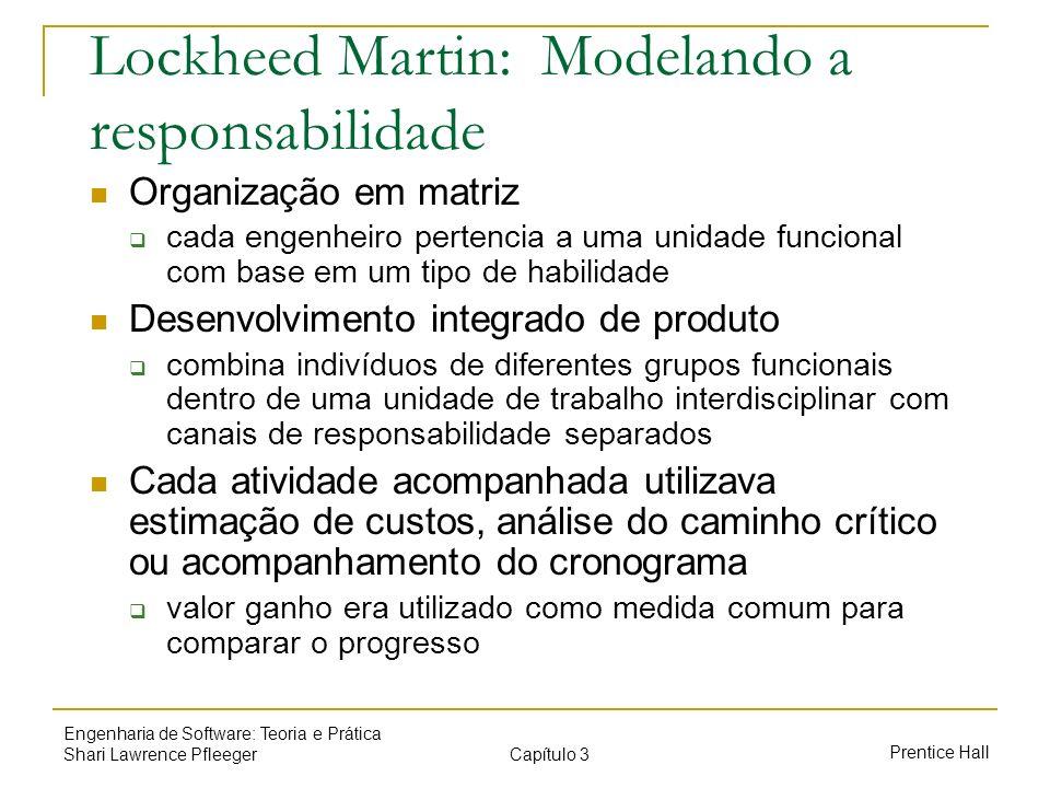 Lockheed Martin: Modelando a responsabilidade