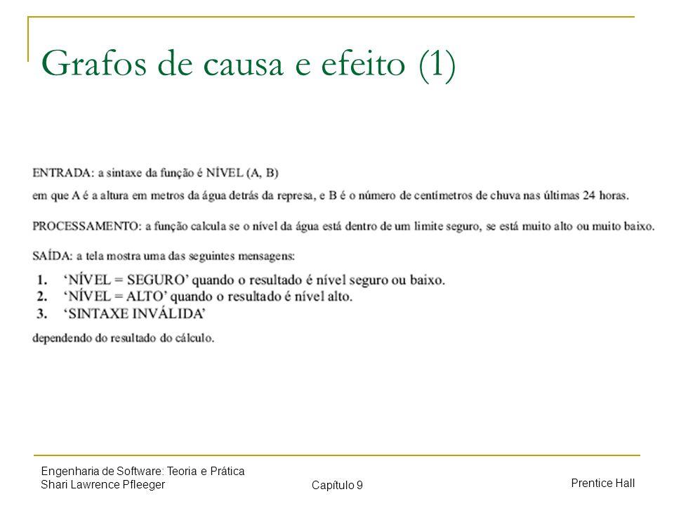 Grafos de causa e efeito (1)