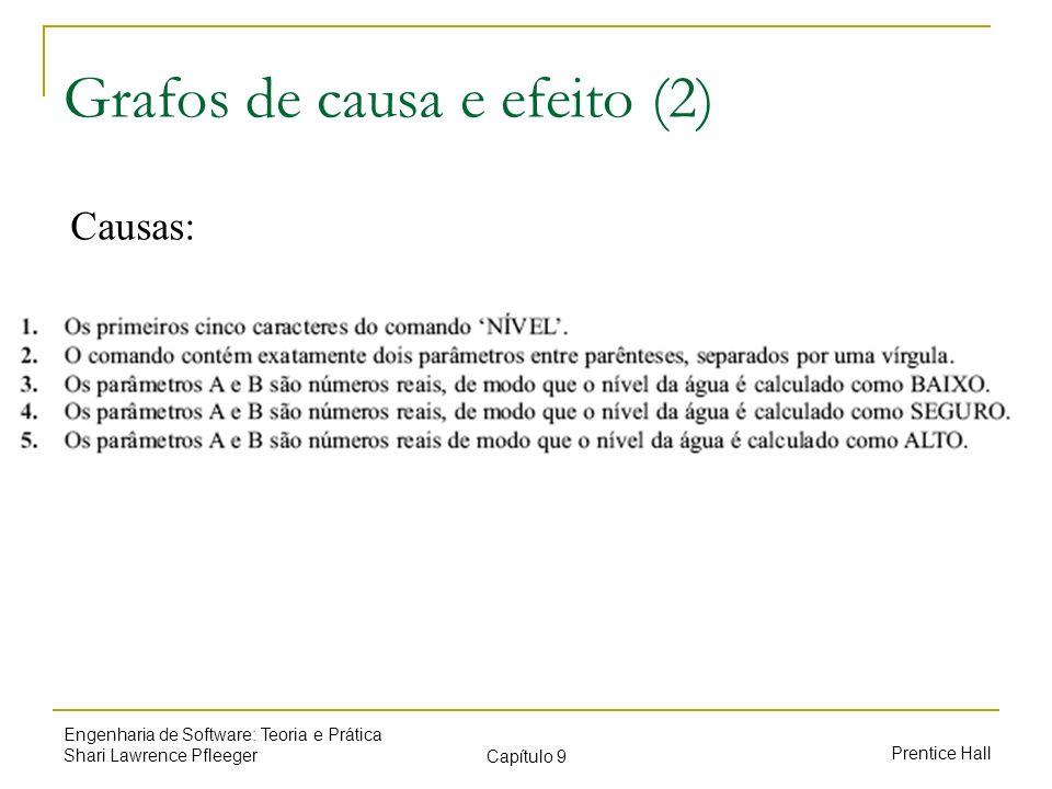 Grafos de causa e efeito (2)