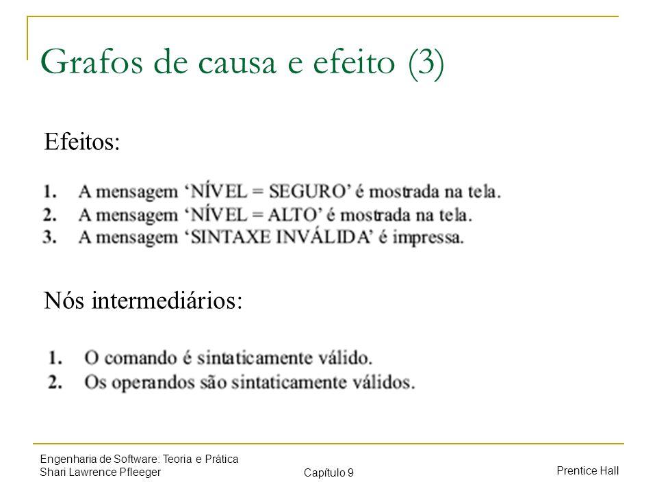 Grafos de causa e efeito (3)