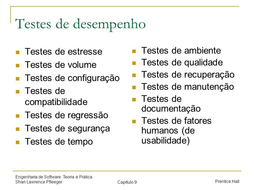 Testes de desempenho Testes de estresse Testes de volume