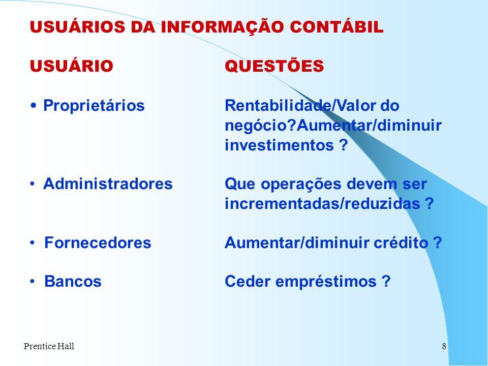 USUÁRIOS DA INFORMAÇÃO CONTÁBIL USUÁRIO QUESTÕES