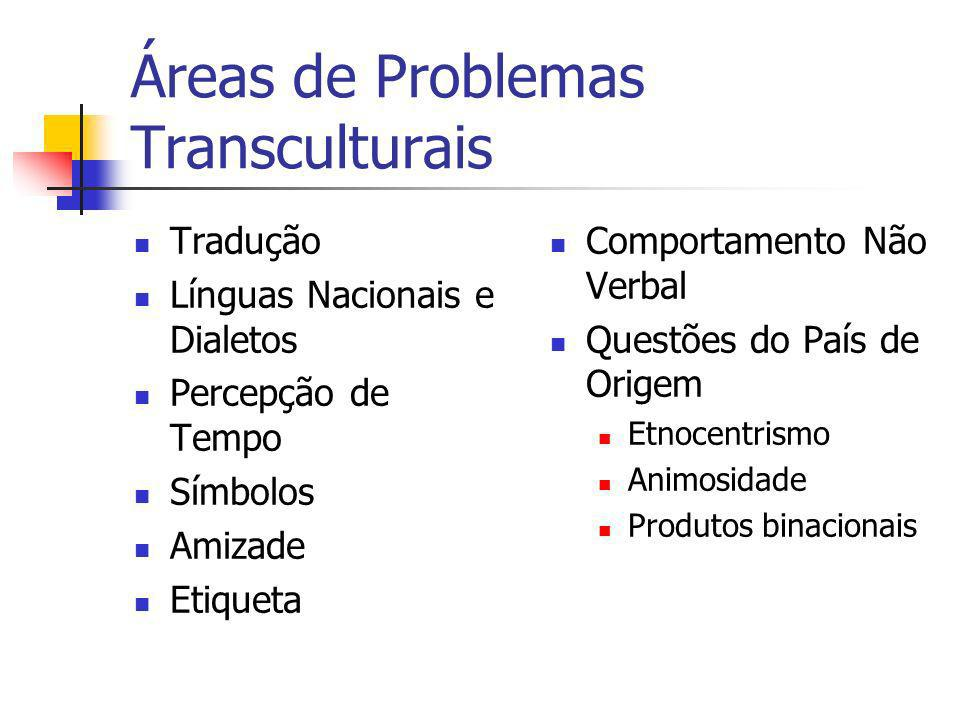 Áreas de Problemas Transculturais