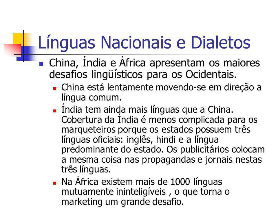 Línguas Nacionais e Dialetos