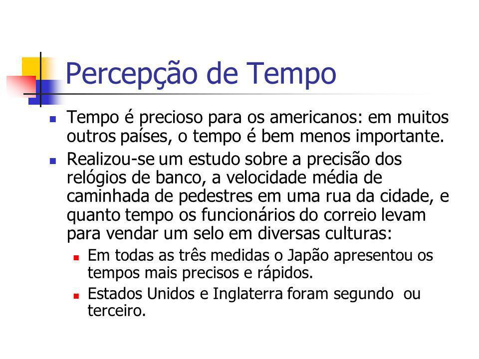 Percepção de TempoTempo é precioso para os americanos: em muitos outros países, o tempo é bem menos importante.