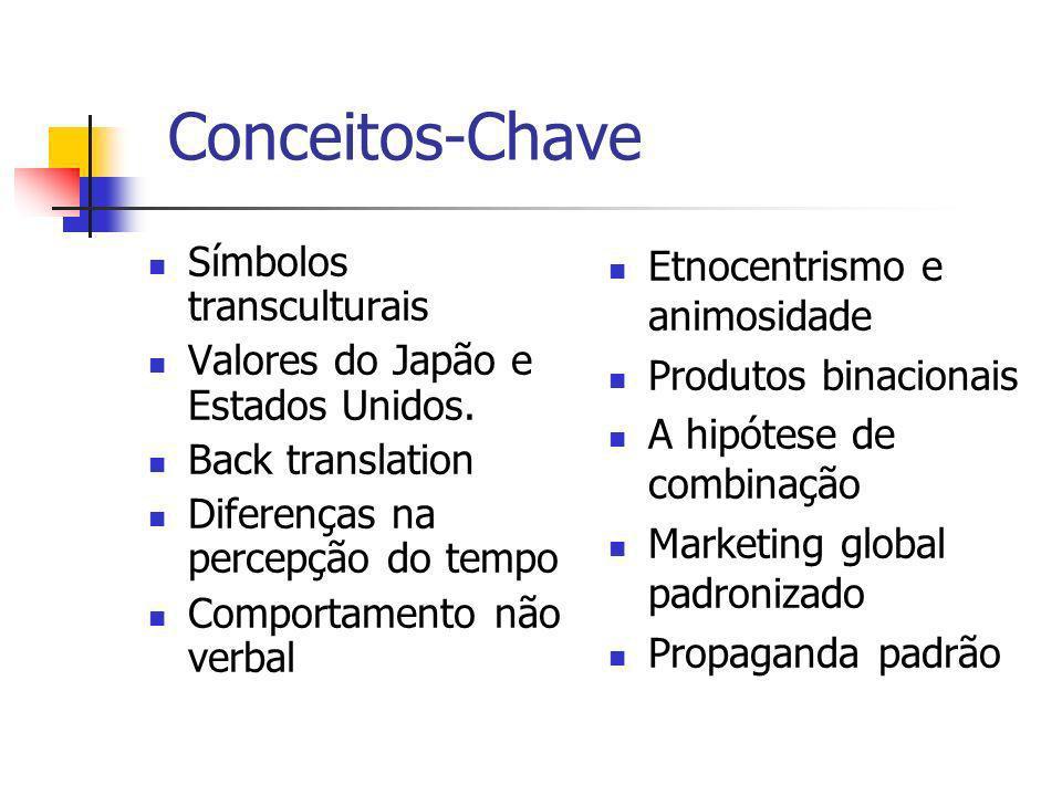 Conceitos-Chave Símbolos transculturais