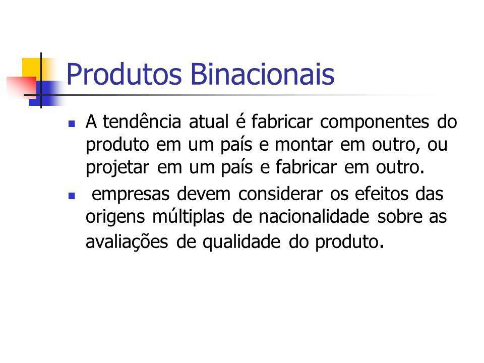 Produtos Binacionais A tendência atual é fabricar componentes do produto em um país e montar em outro, ou projetar em um país e fabricar em outro.