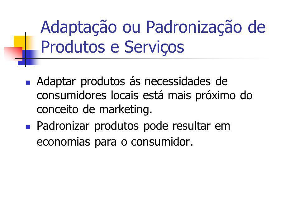 Adaptação ou Padronização de Produtos e Serviços