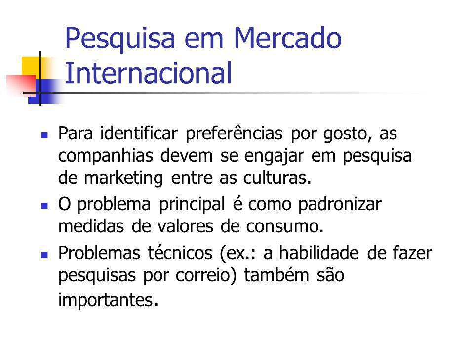 Pesquisa em Mercado Internacional