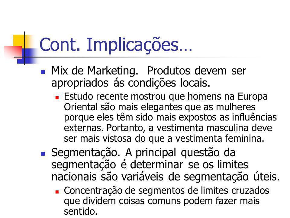 Cont. Implicações…Mix de Marketing. Produtos devem ser apropriados ás condições locais.